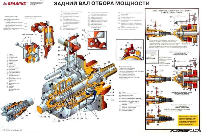 Новый передний мост для МТЗ 82 - Запчасти в Харькове на.